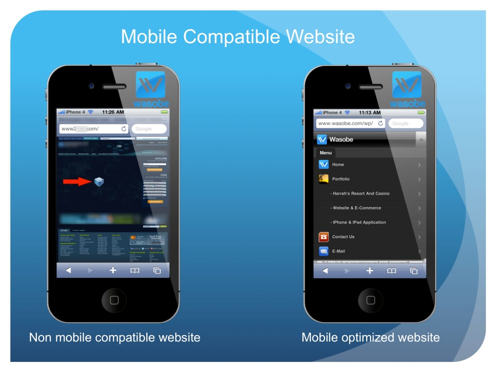 Mobile Website v Standard Website