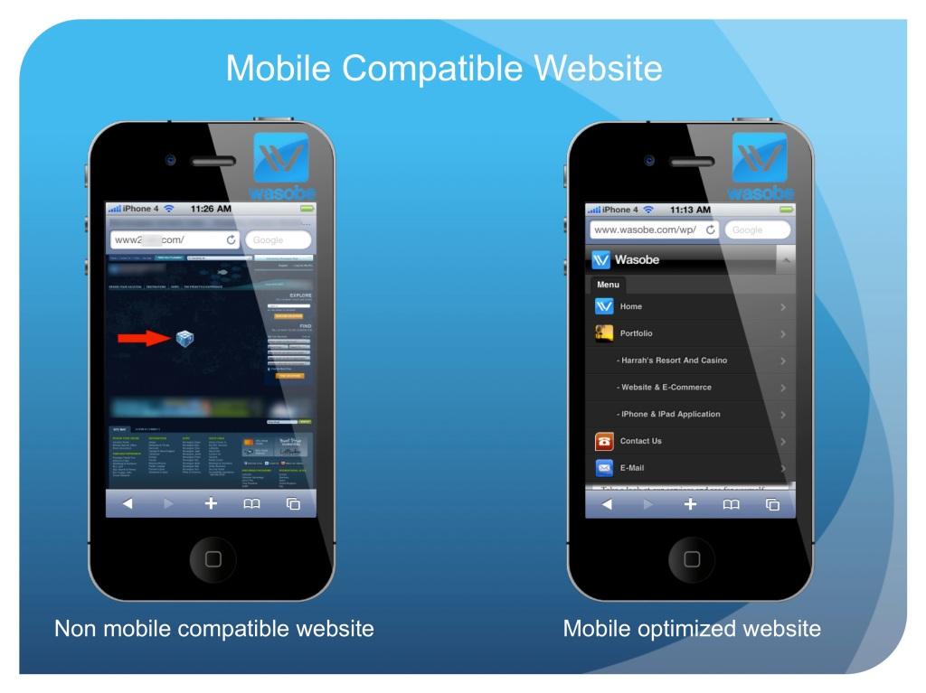 Mobile Website v Standard Website